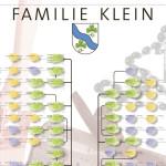 Stammbaum Familie Klein